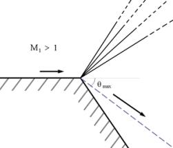300px-Maximum_turning_angle