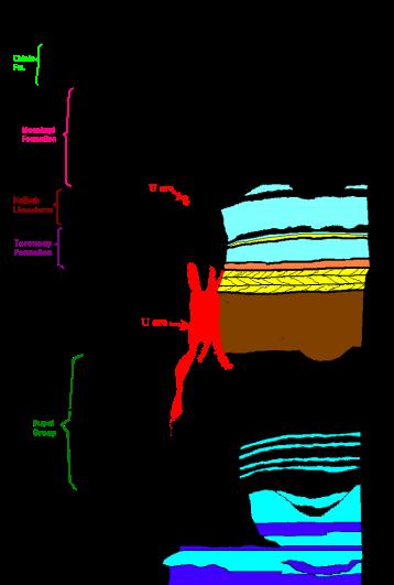 CollapseBrecciaPipeUranium