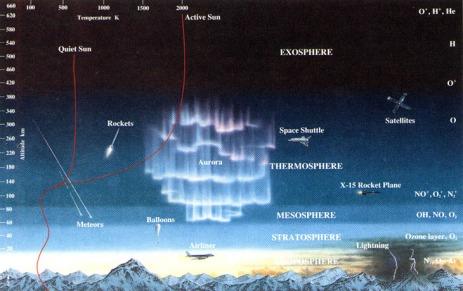 EarthAtmosphere-2_lg