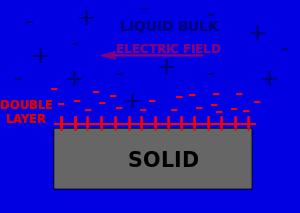 300px-Surface_Conductivity.svg