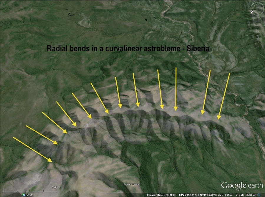Annotated radial siberia