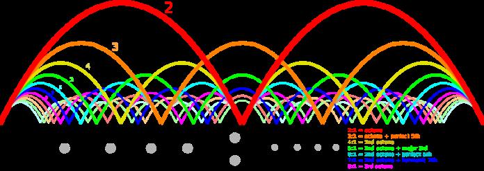 guitar_harmonic1
