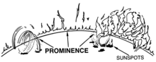 Prominence_(PSF)