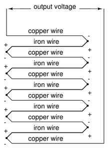 Thermopile2