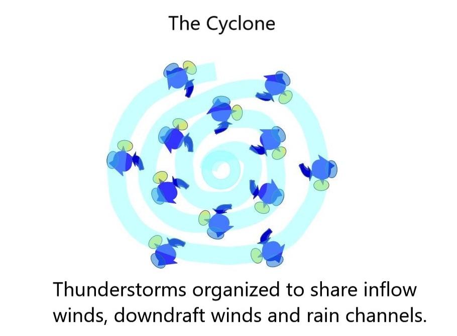 cyclone2 (2)