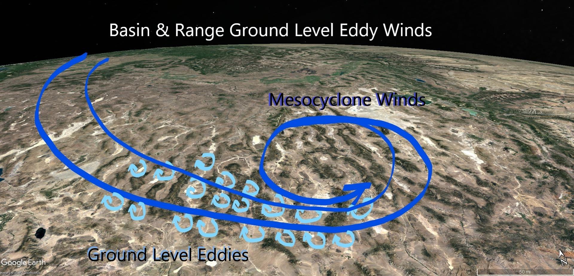 Eddy winds22